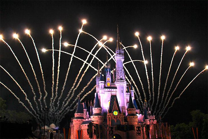 A viagem à Disney World é um evento para o qual o viajante se prepara com bastante antecedência